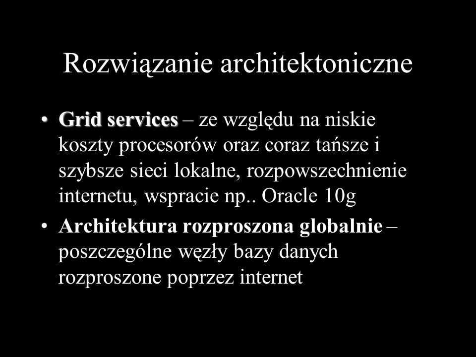 Rozwiązanie architektoniczne