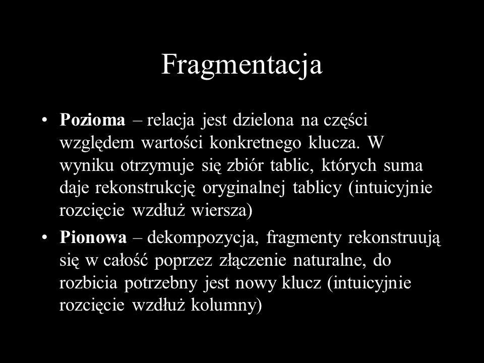 Fragmentacja