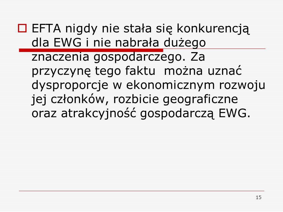 EFTA nigdy nie stała się konkurencją dla EWG i nie nabrała dużego znaczenia gospodarczego.