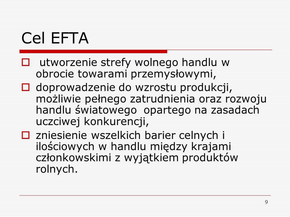 Cel EFTA utworzenie strefy wolnego handlu w obrocie towarami przemysłowymi,