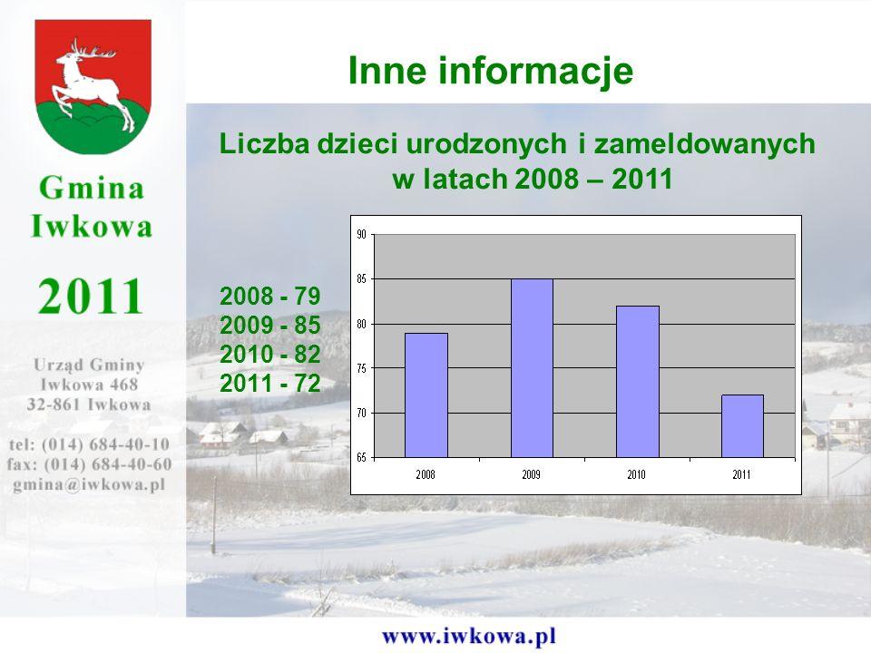 Liczba dzieci urodzonych i zameldowanych w latach 2008 – 2011