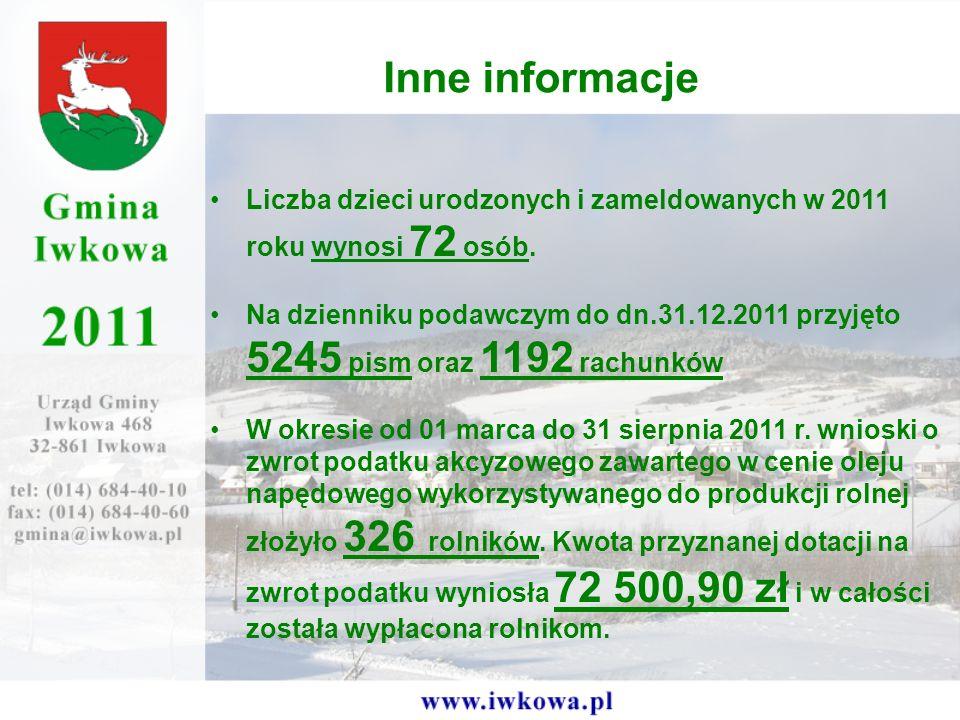 Inne informacje Liczba dzieci urodzonych i zameldowanych w 2011 roku wynosi 72 osób.