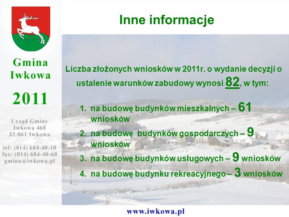 Inne informacje Liczba złożonych wniosków w 2011r. o wydanie decyzji o ustalenie warunków zabudowy wynosi 82, w tym: