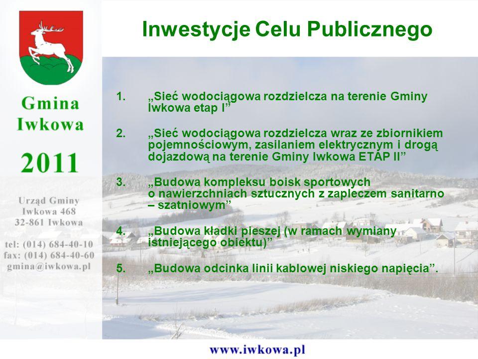 Inwestycje Celu Publicznego