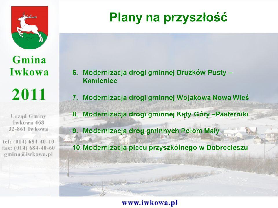 Plany na przyszłość Modernizacja drogi gminnej Drużków Pusty – Kamieniec. Modernizacja drogi gminnej Wojakowa Nowa Wieś.