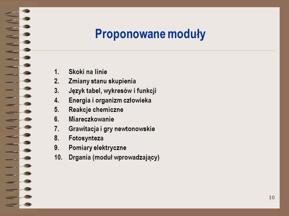 Proponowane moduły Skoki na linie Zmiany stanu skupienia