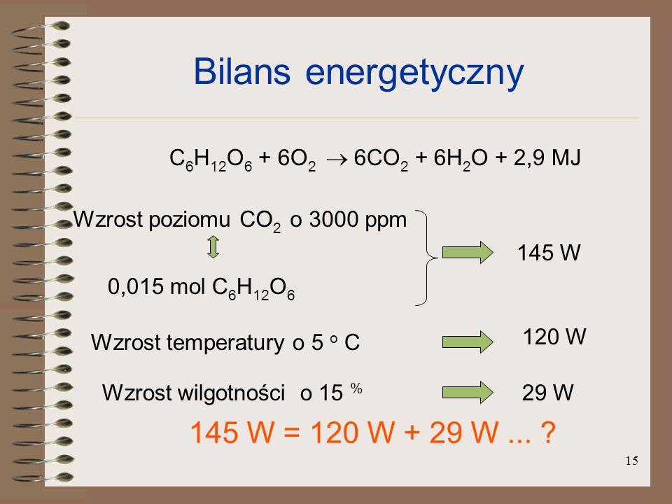 Bilans energetyczny 145 W = 120 W + 29 W ...