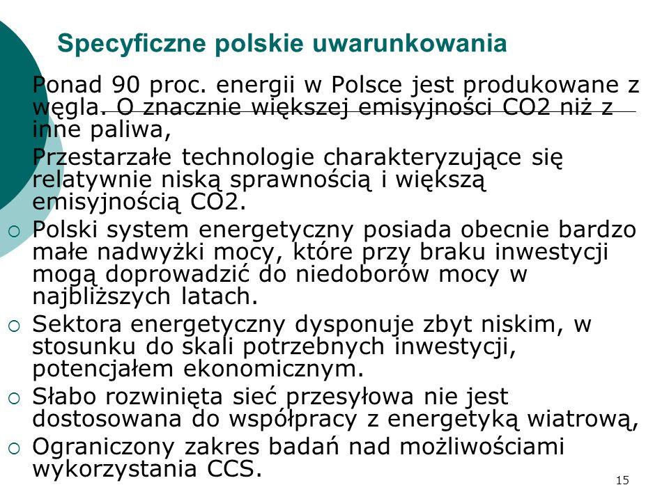 Specyficzne polskie uwarunkowania