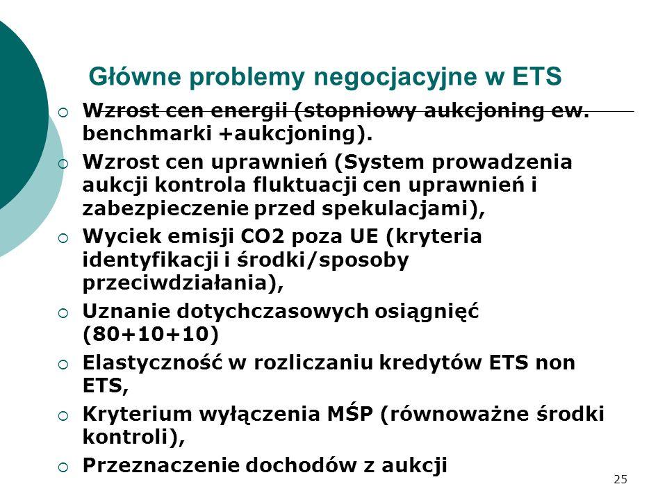 Główne problemy negocjacyjne w ETS