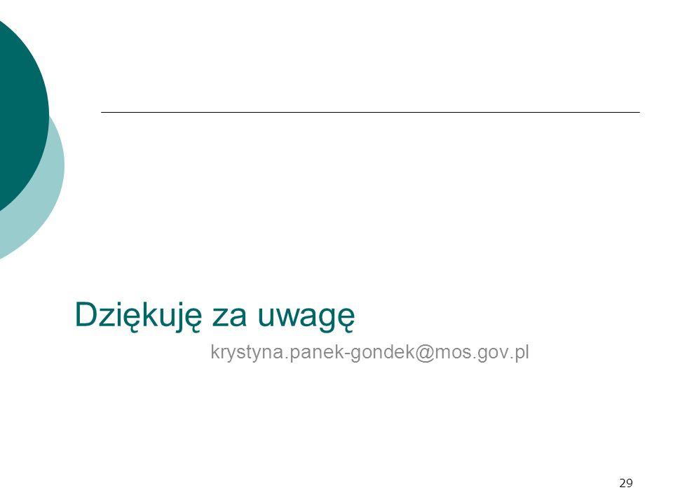 Dziękuję za uwagę krystyna.panek-gondek@mos.gov.pl
