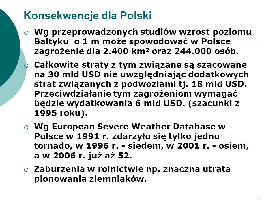 Konsekwencje dla Polski