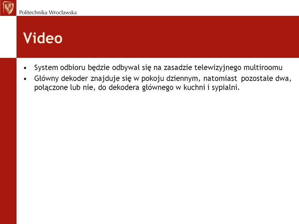 Video System odbioru będzie odbywał się na zasadzie telewizyjnego multiroomu.