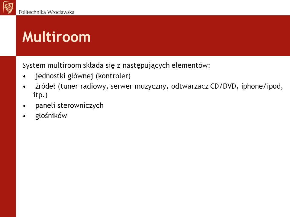 Multiroom System multiroom składa się z następujących elementów:
