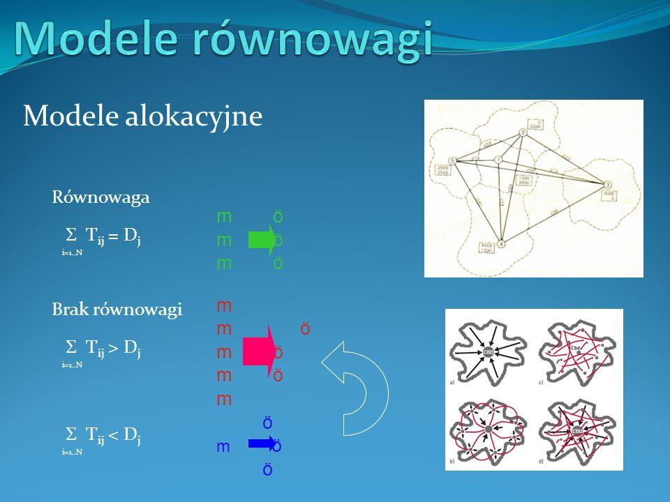 Modele równowagi Modele alokacyjne Równowaga  Tij = Dj m ö