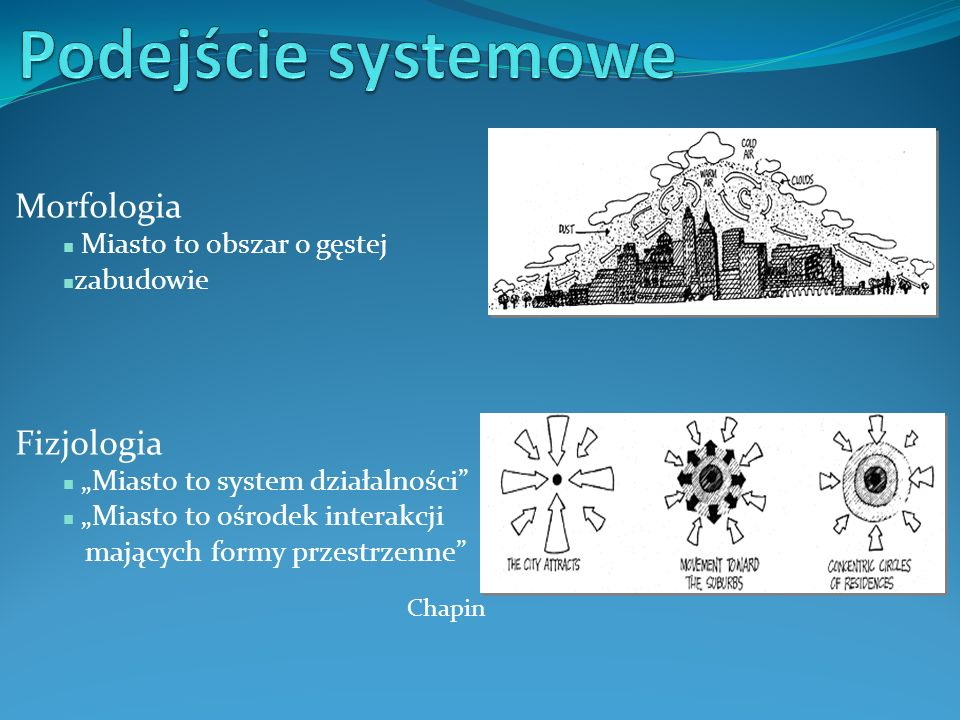 Podejście systemowe Morfologia Fizjologia Miasto to obszar o gęstej