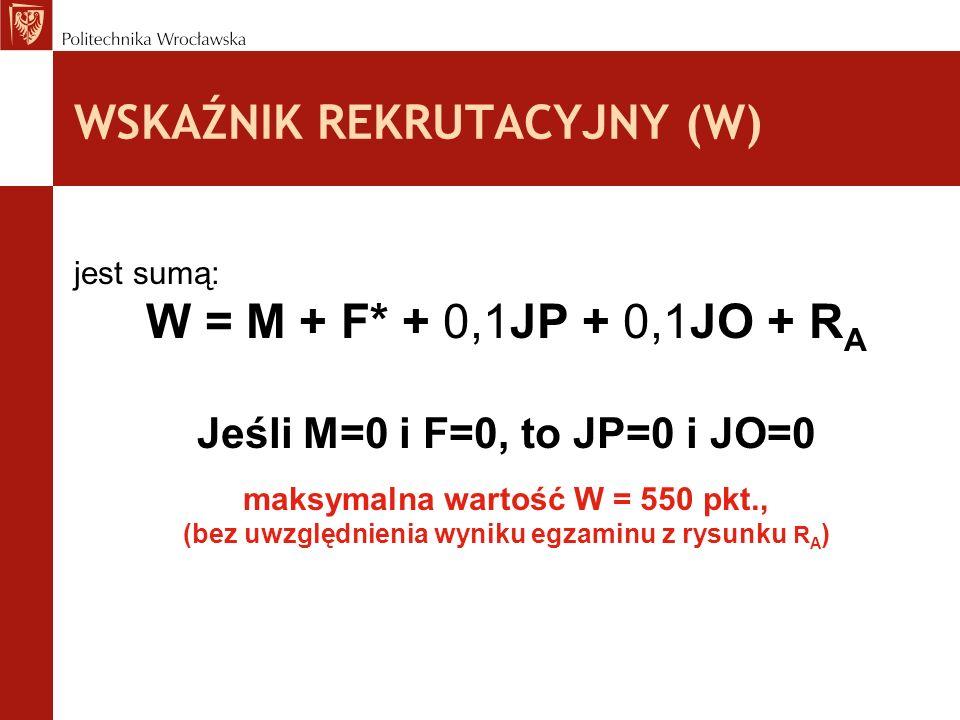 WSKAŹNIK REKRUTACYJNY (W)