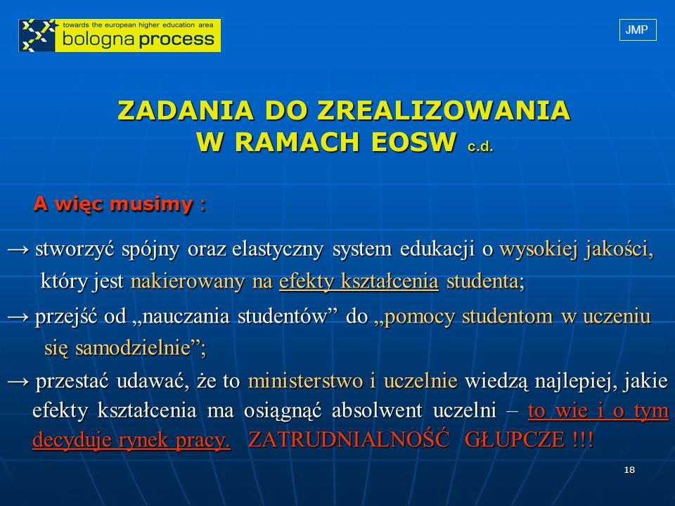 ZADANIA DO ZREALIZOWANIA W RAMACH EOSW c.d.