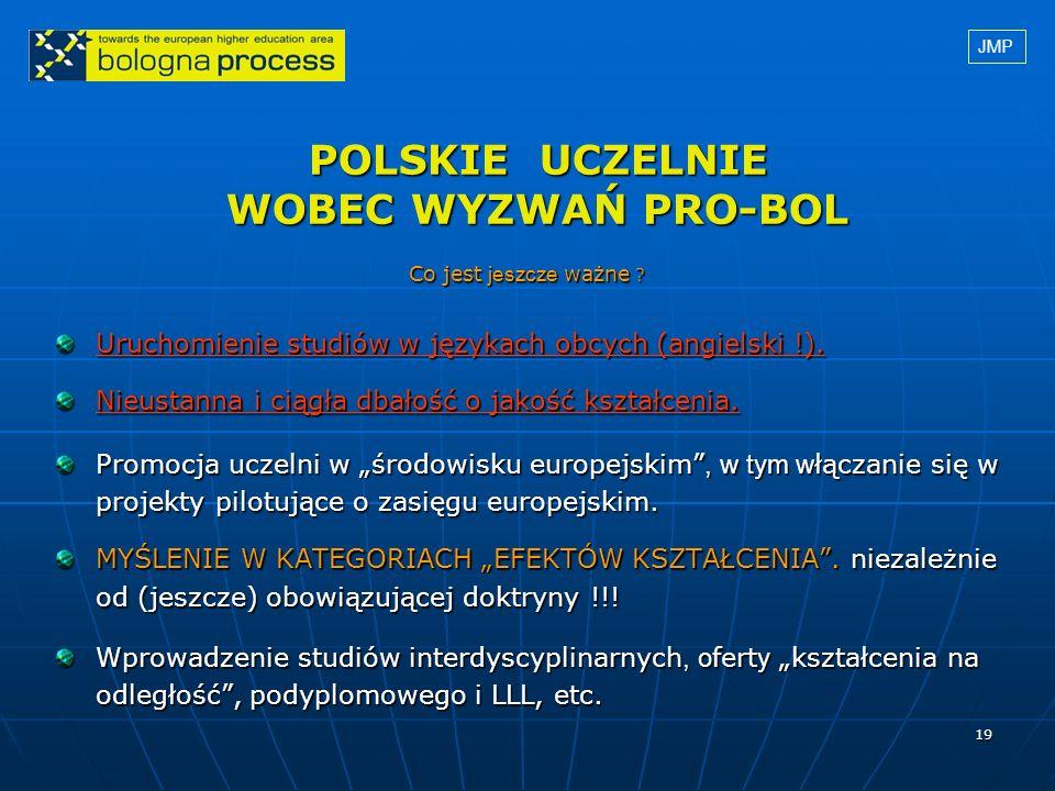 POLSKIE UCZELNIE WOBEC WYZWAŃ PRO-BOL
