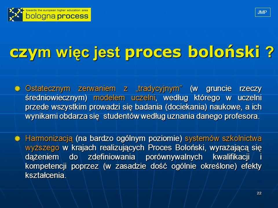 czym więc jest proces boloński