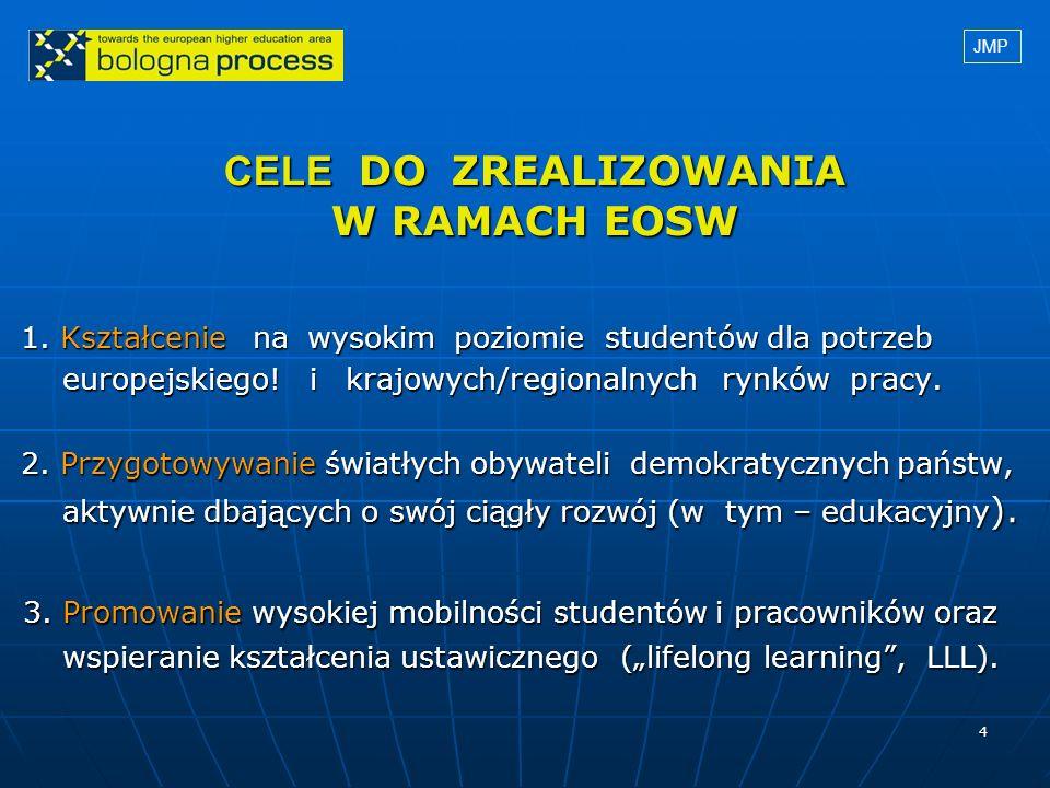 CELE DO ZREALIZOWANIA W RAMACH EOSW