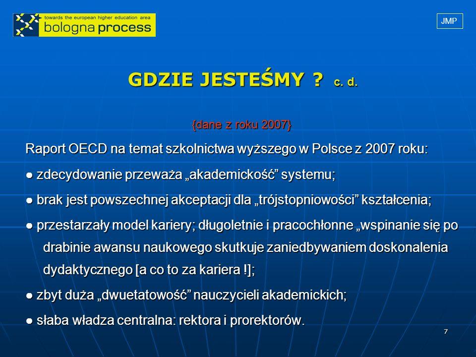 JMP GDZIE JESTEŚMY c. d. {dane z roku 2007} Raport OECD na temat szkolnictwa wyższego w Polsce z 2007 roku:
