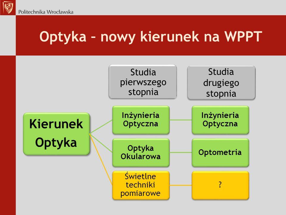Optyka – nowy kierunek na WPPT