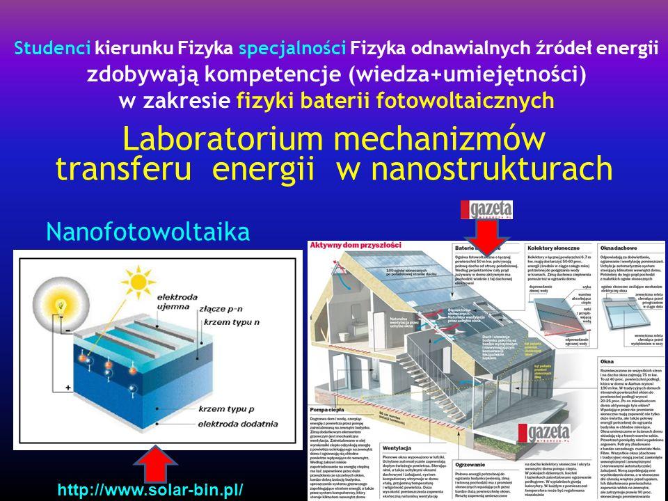 Laboratorium mechanizmów transferu energii w nanostrukturach