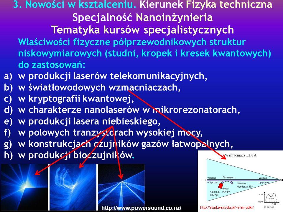 Specjalność Nanoinżynieria
