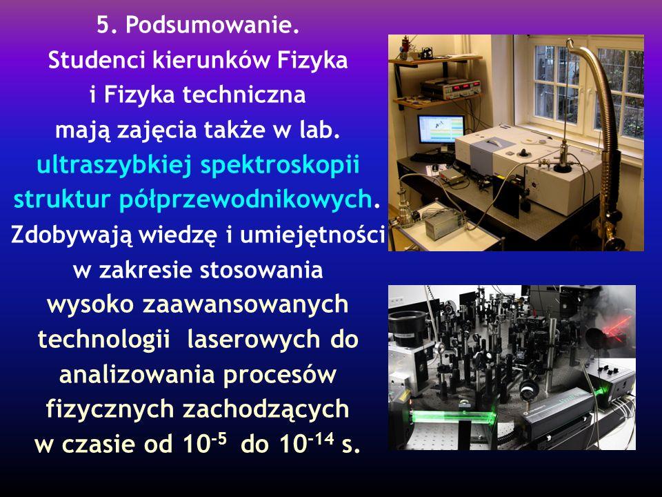 Studenci kierunków Fizyka