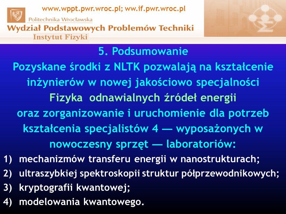 Fizyka odnawialnych źródeł energii
