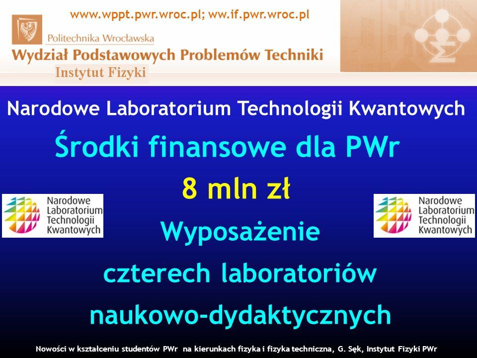 Wyposażenie czterech laboratoriów naukowo-dydaktycznych
