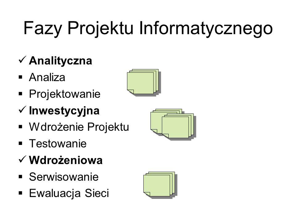 Fazy Projektu Informatycznego