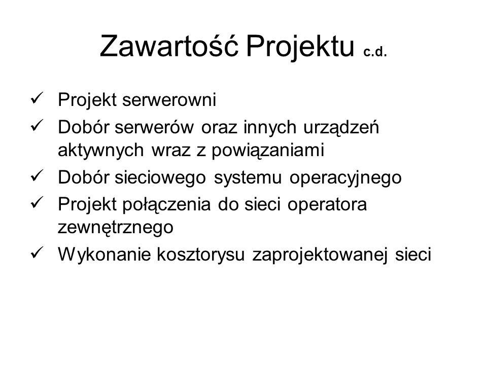 Zawartość Projektu c.d. Projekt serwerowni