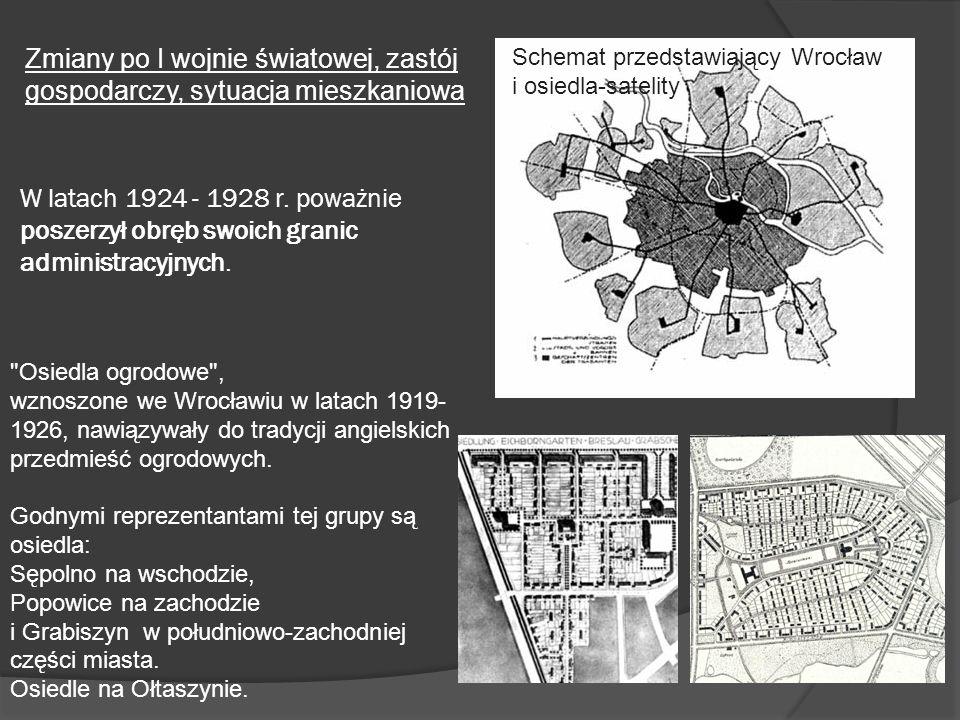 Zmiany po I wojnie światowej, zastój gospodarczy, sytuacja mieszkaniowa