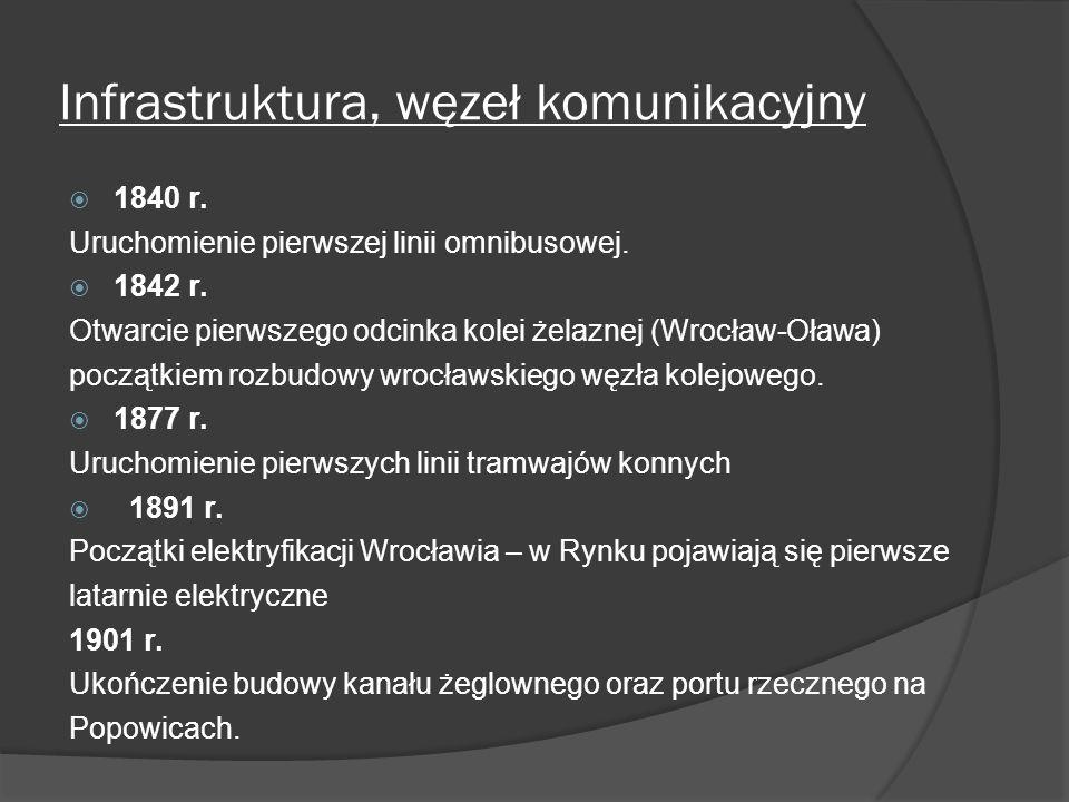 Infrastruktura, węzeł komunikacyjny
