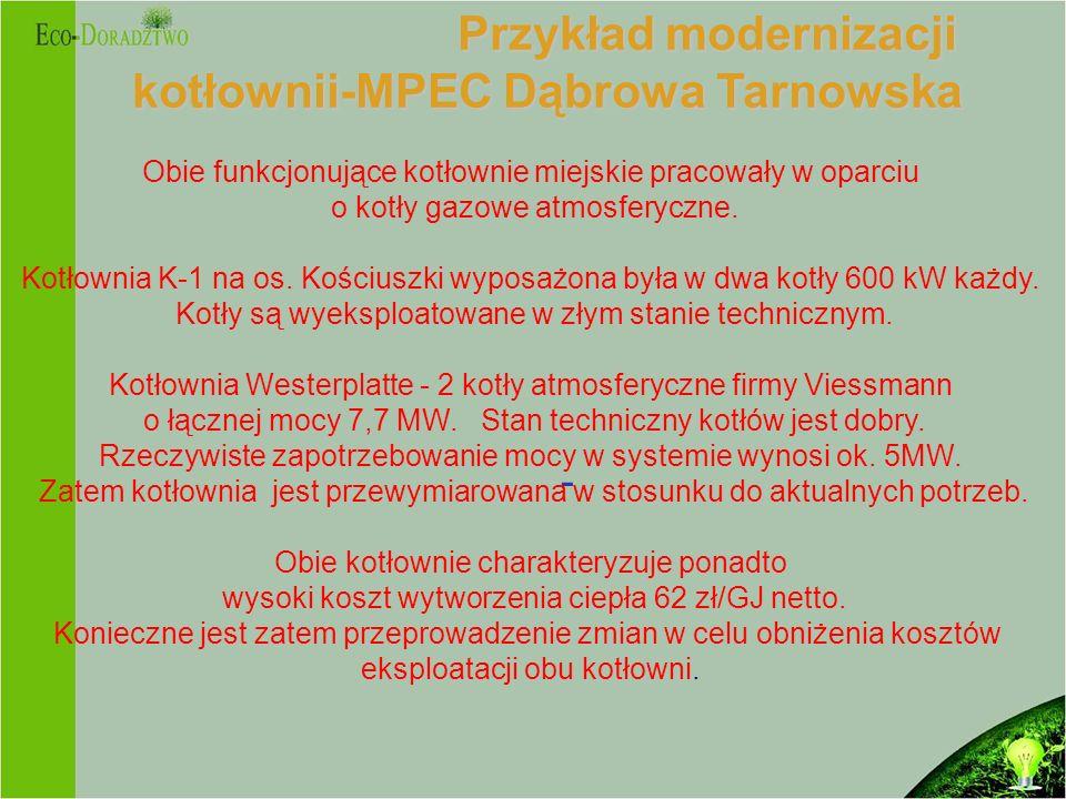 Przykład modernizacji kotłownii-MPEC Dąbrowa Tarnowska