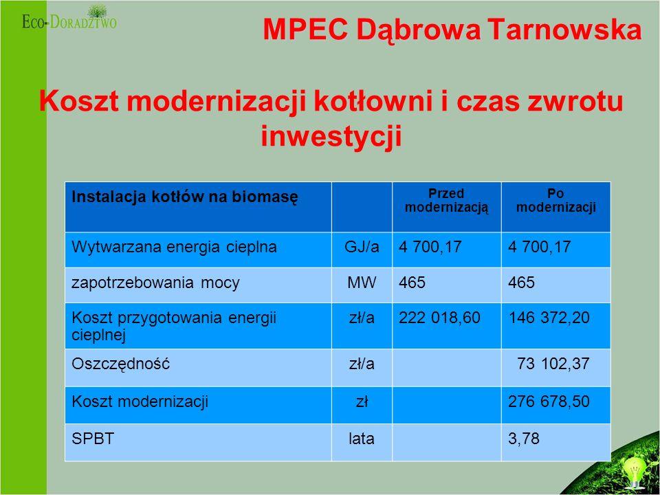 MPEC Dąbrowa Tarnowska Koszt modernizacji kotłowni i czas zwrotu inwestycji