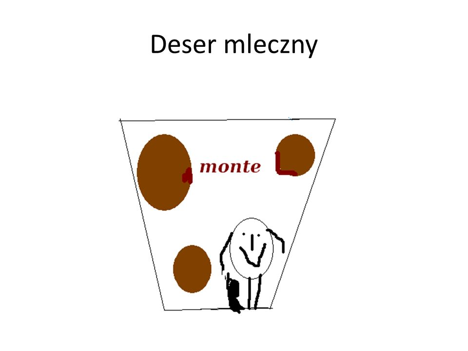 Deser mleczny