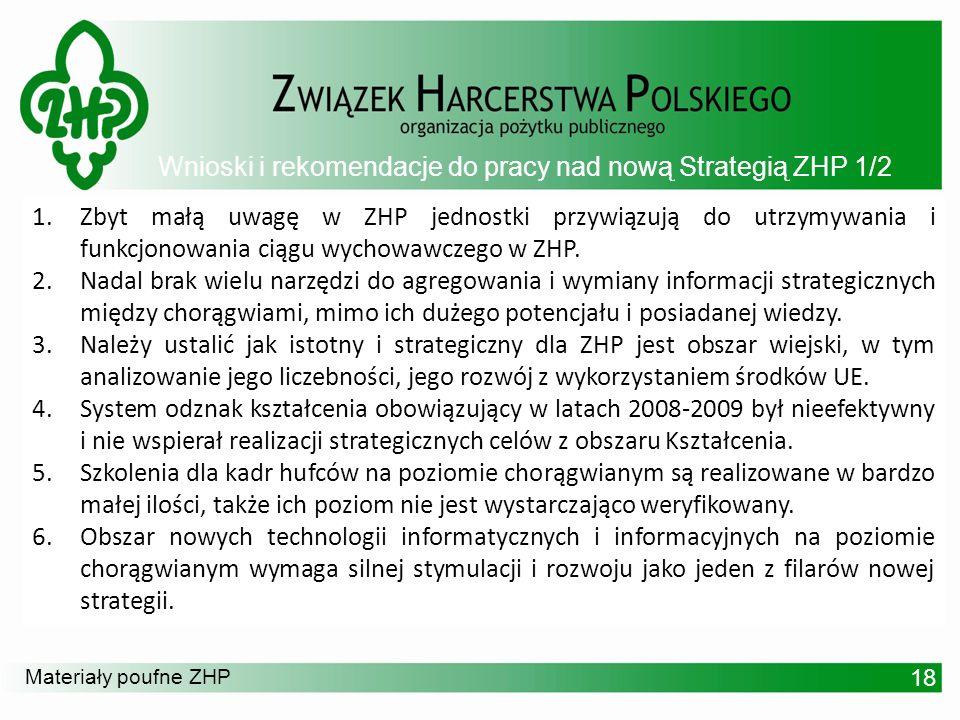 Wnioski i rekomendacje do pracy nad nową Strategią ZHP 1/2