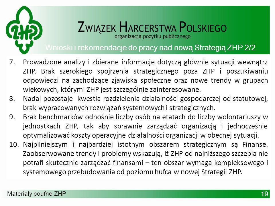Wnioski i rekomendacje do pracy nad nową Strategią ZHP 2/2