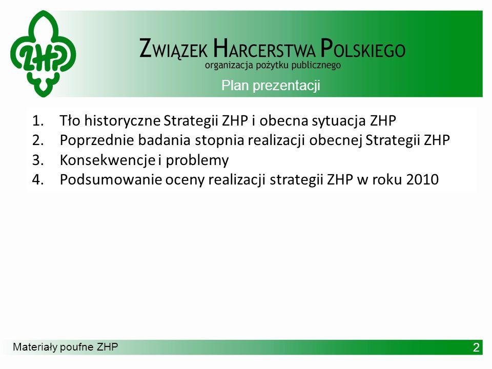 Tło historyczne Strategii ZHP i obecna sytuacja ZHP