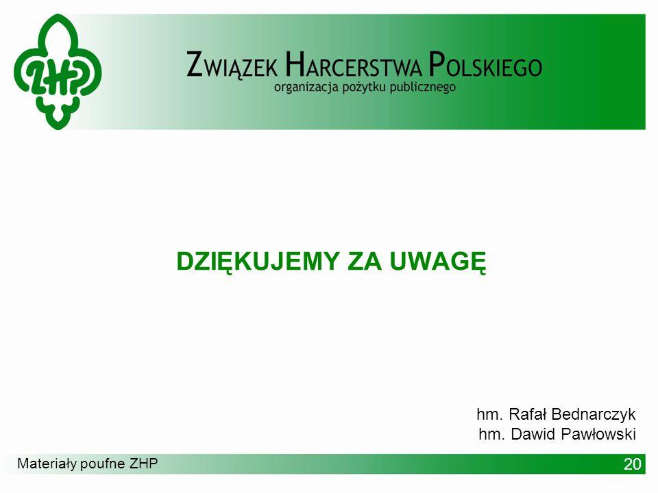 DZIĘKUJEMY ZA UWAGĘ hm. Rafał Bednarczyk hm. Dawid Pawłowski 20