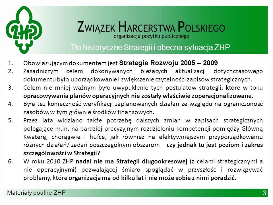 Tło historyczne Strategii i obecna sytuacja ZHP
