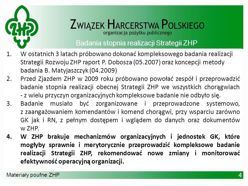 Badania stopnia realizacji Strategii ZHP