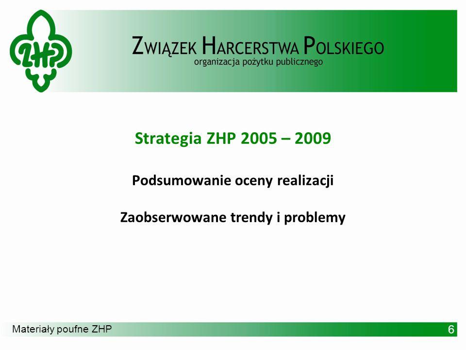 Strategia ZHP 2005 – 2009 Podsumowanie oceny realizacji Zaobserwowane trendy i problemy