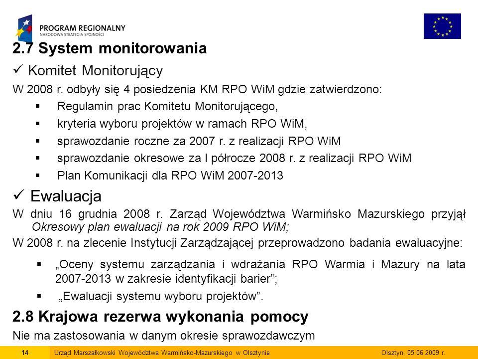 Ewaluacja 2.7 System monitorowania