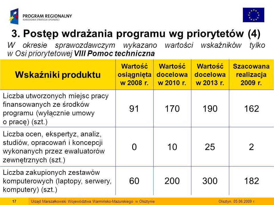 3. Postęp wdrażania programu wg priorytetów (4)