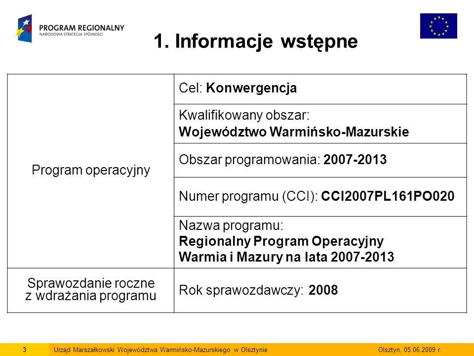 Sprawozdanie roczne z wdrażania programu