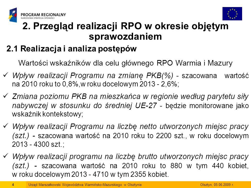2. Przegląd realizacji RPO w okresie objętym sprawozdaniem