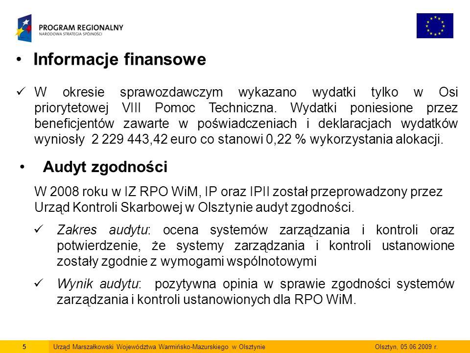 Informacje finansowe Audyt zgodności